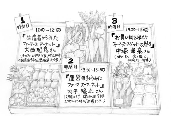 農学部青空ゼミ